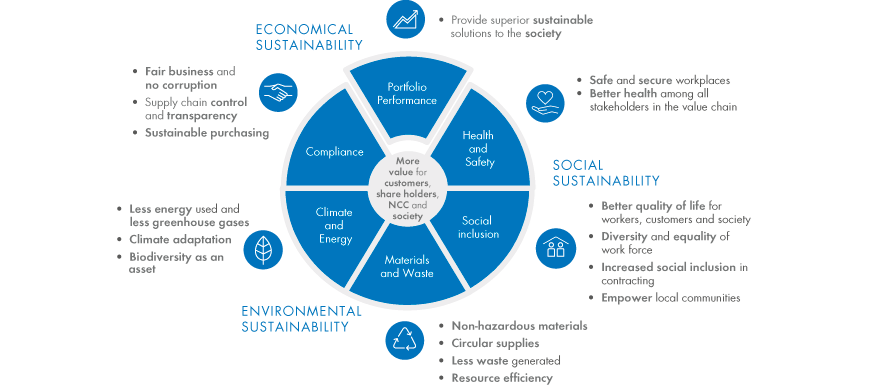 a corporations social responsibility to stakeholders